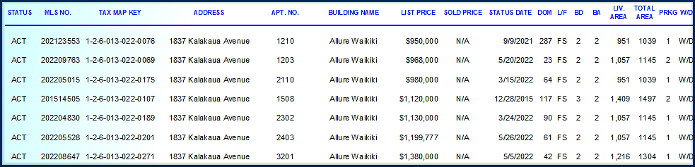 active listings in the Allure Waikiki